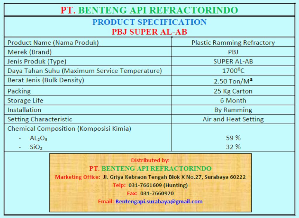 Produk PBJ Plastik Ramming Super AL AB