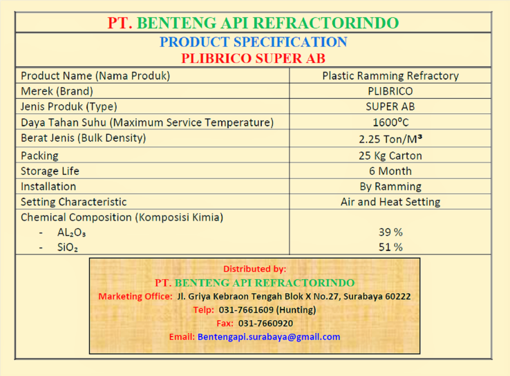 Produk Plibrico Super AB-Plastic Ramming